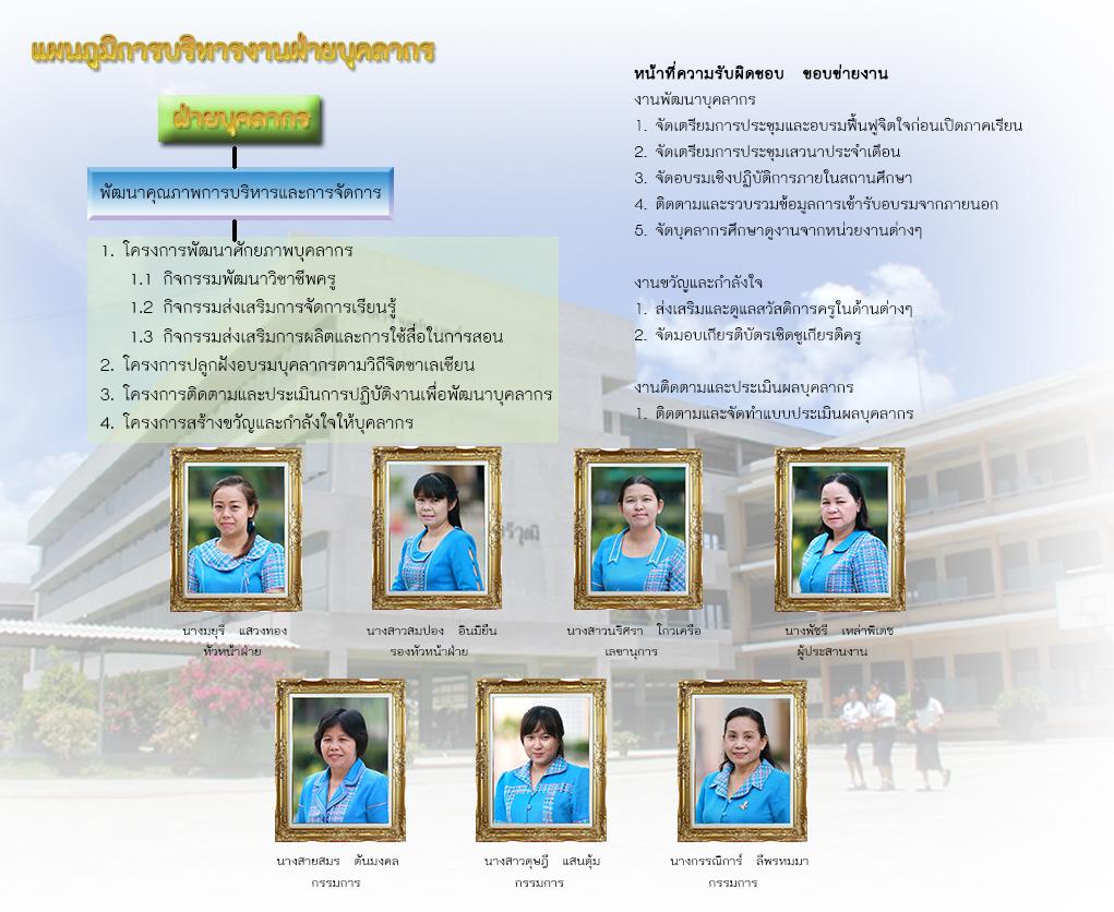 department-staff2018